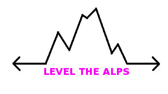 Level the Alps!